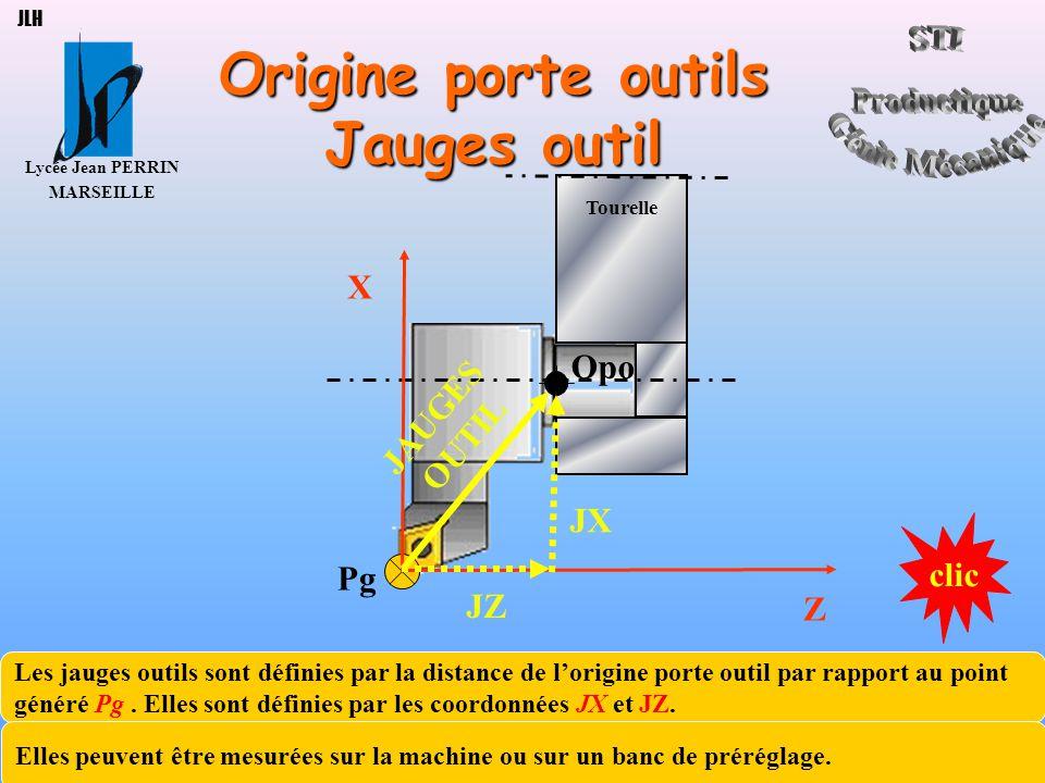 Origine porte outils Jauges outil