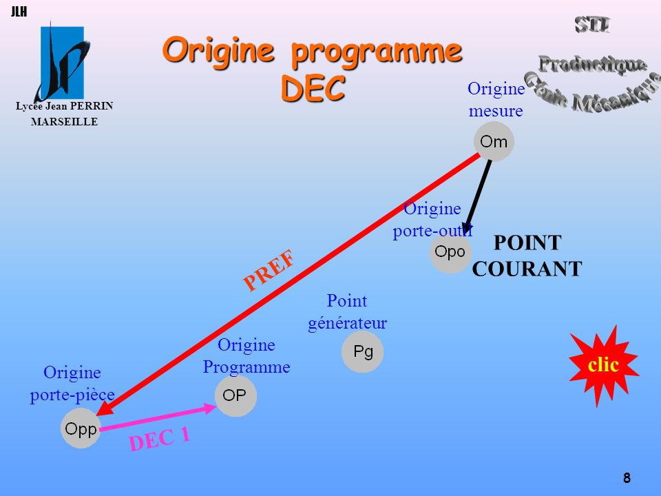 Origine programme DEC POINT COURANT PREF clic DEC 1 Origine mesure