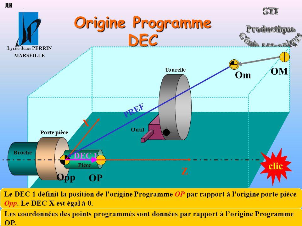 Origine Programme DEC OM Om X clic Z Opp OP PREF DEC 1