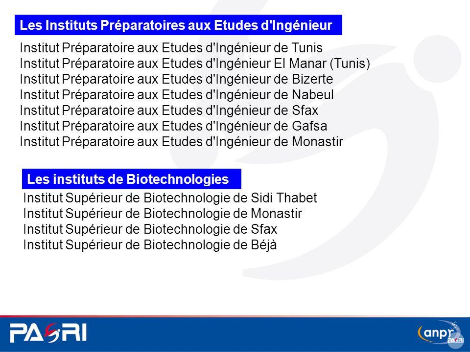 Les Instituts Préparatoires aux Etudes d Ingénieur