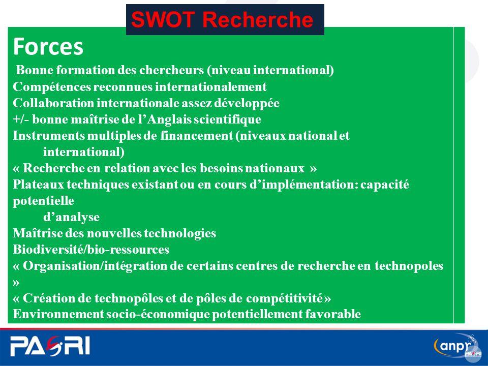SWOT Recherche Forces. Bonne formation des chercheurs (niveau international) Compétences reconnues internationalement.