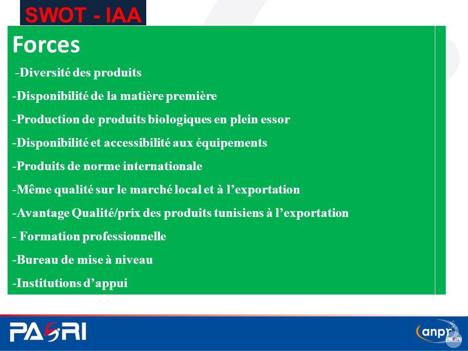 Forces SWOT - IAA -Diversité des produits