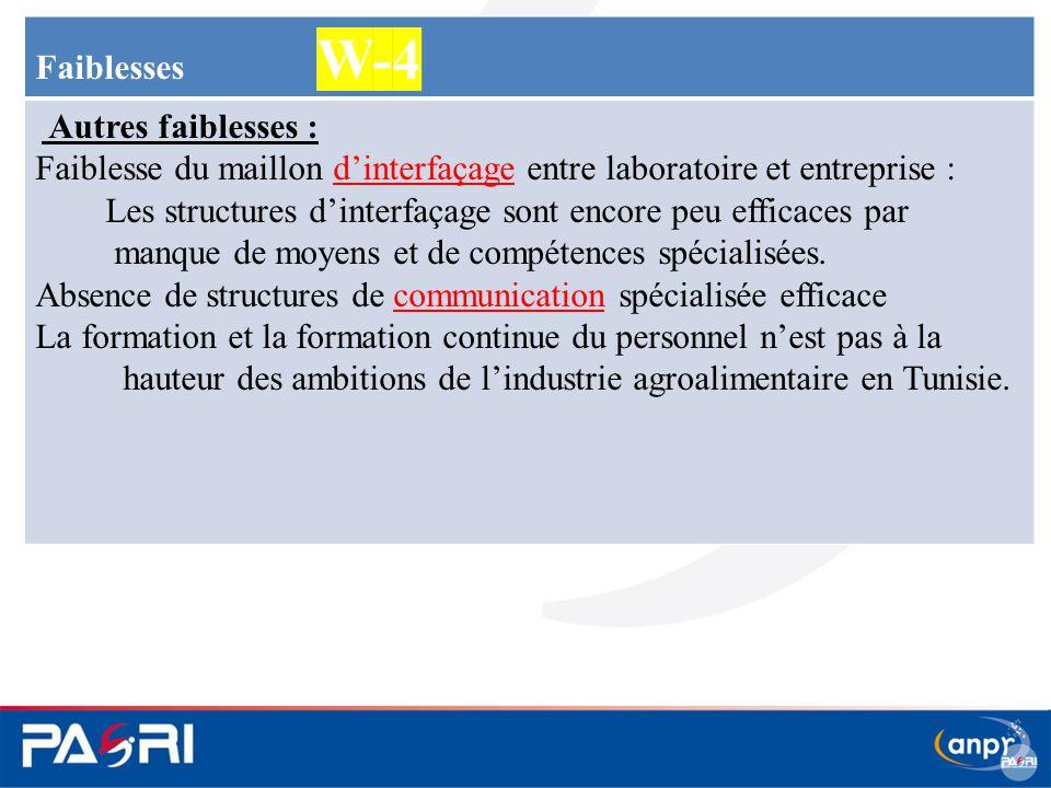 Faiblesse du maillon d'interfaçage entre laboratoire et entreprise :