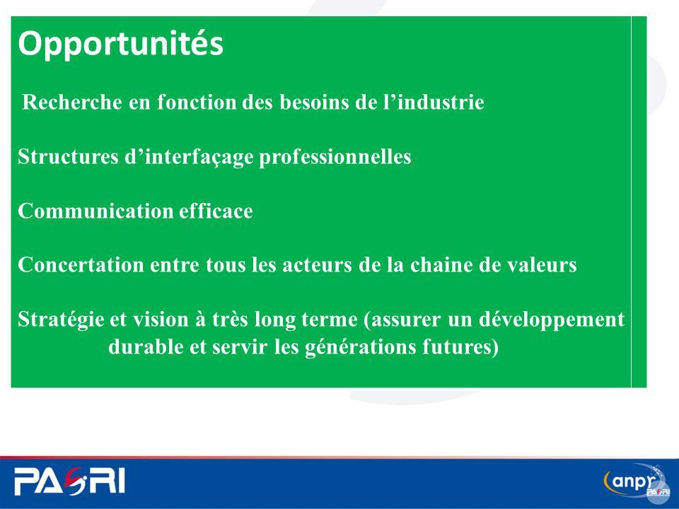 Opportunités Structures d'interfaçage professionnelles