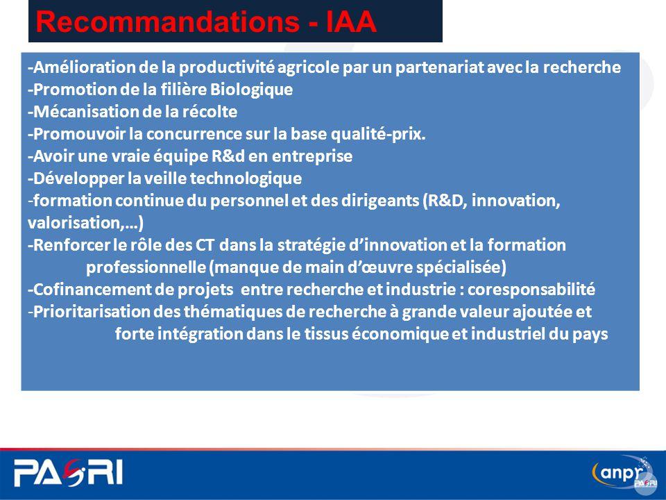Recommandations - IAA -Amélioration de la productivité agricole par un partenariat avec la recherche.