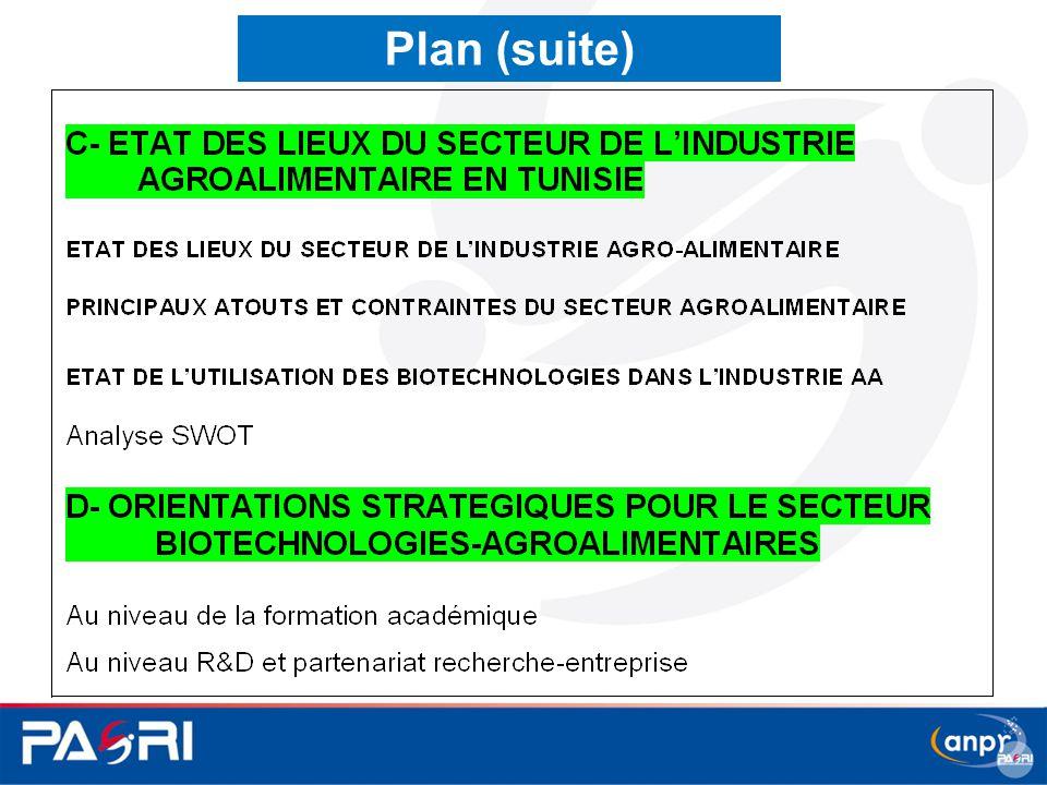 Plan (suite)
