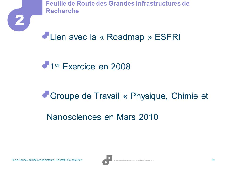 Feuille de Route des Grandes Infrastructures de Recherche