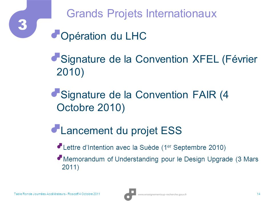 Grands Projets Internationaux