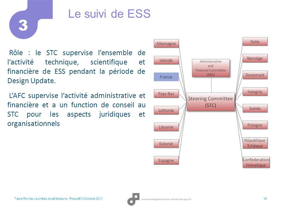 Le suivi de ESS 3.