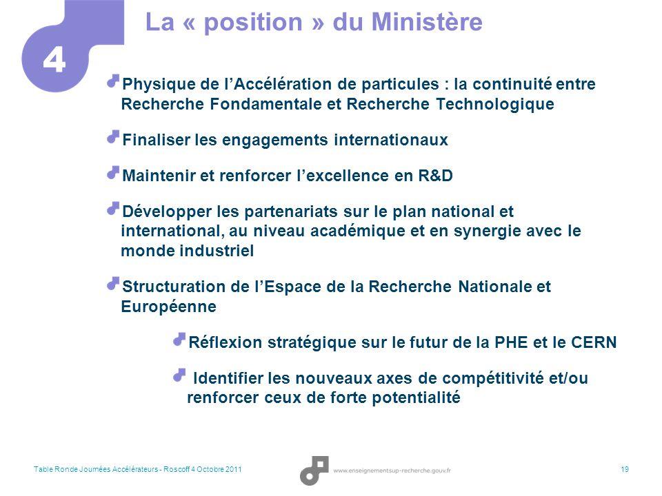 La « position » du Ministère