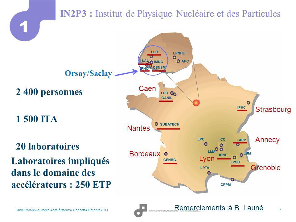 IN2P3 : Institut de Physique Nucléaire et des Particules