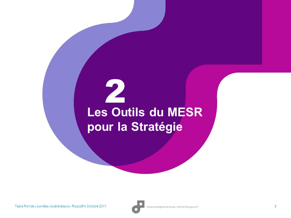 Les Outils du MESR pour la Stratégie