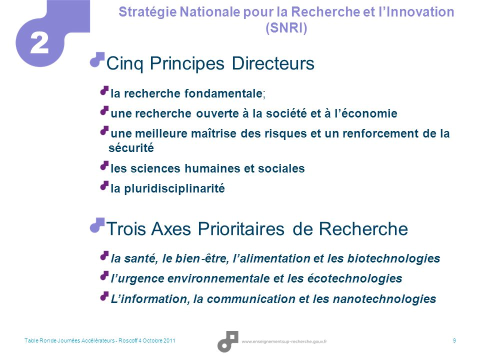 Stratégie Nationale pour la Recherche et l'Innovation (SNRI)
