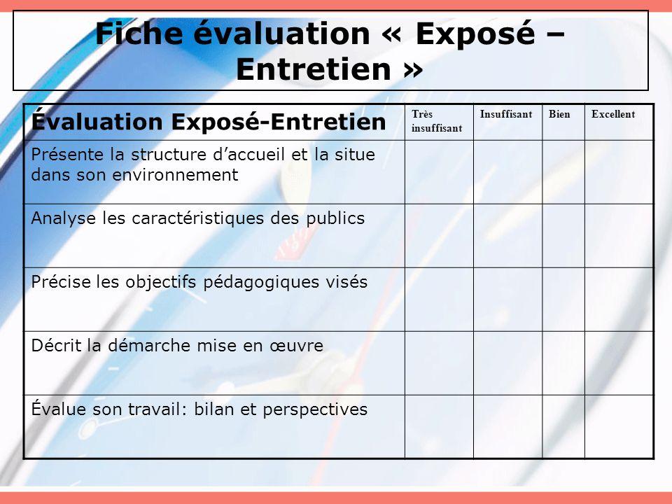 Fiche évaluation « Exposé – Entretien »