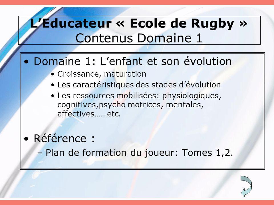 L'Educateur « Ecole de Rugby » Contenus Domaine 1