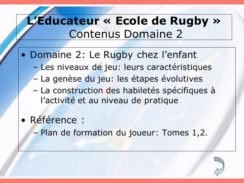 L'Educateur « Ecole de Rugby » Contenus Domaine 2