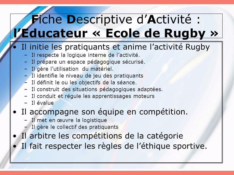 Fiche Descriptive d'Activité : l'Educateur « Ecole de Rugby »