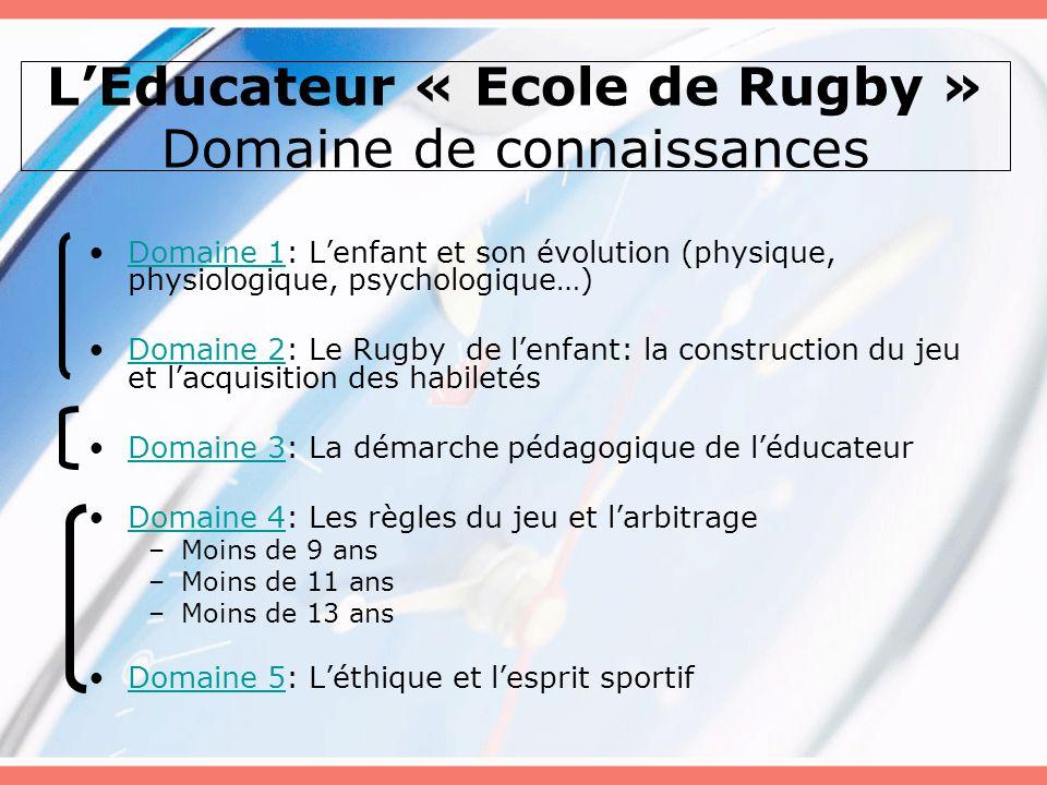 L'Educateur « Ecole de Rugby » Domaine de connaissances