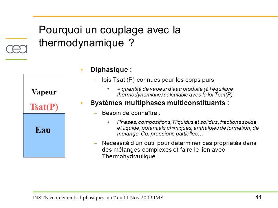 Pourquoi un couplage avec la thermodynamique