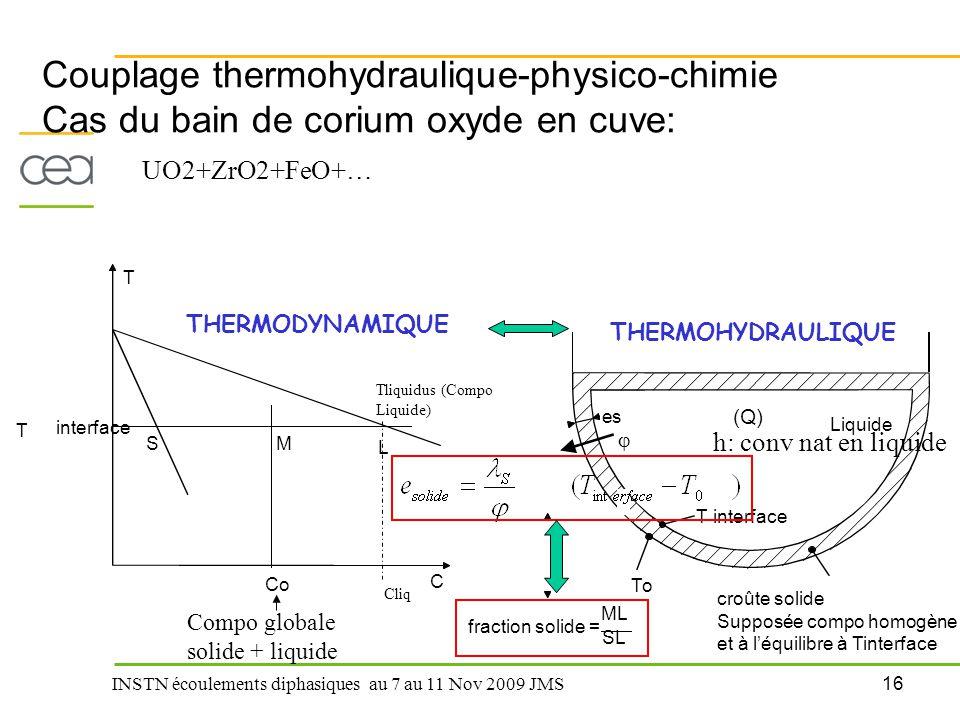 Couplage thermohydraulique-physico-chimie Cas du bain de corium oxyde en cuve: