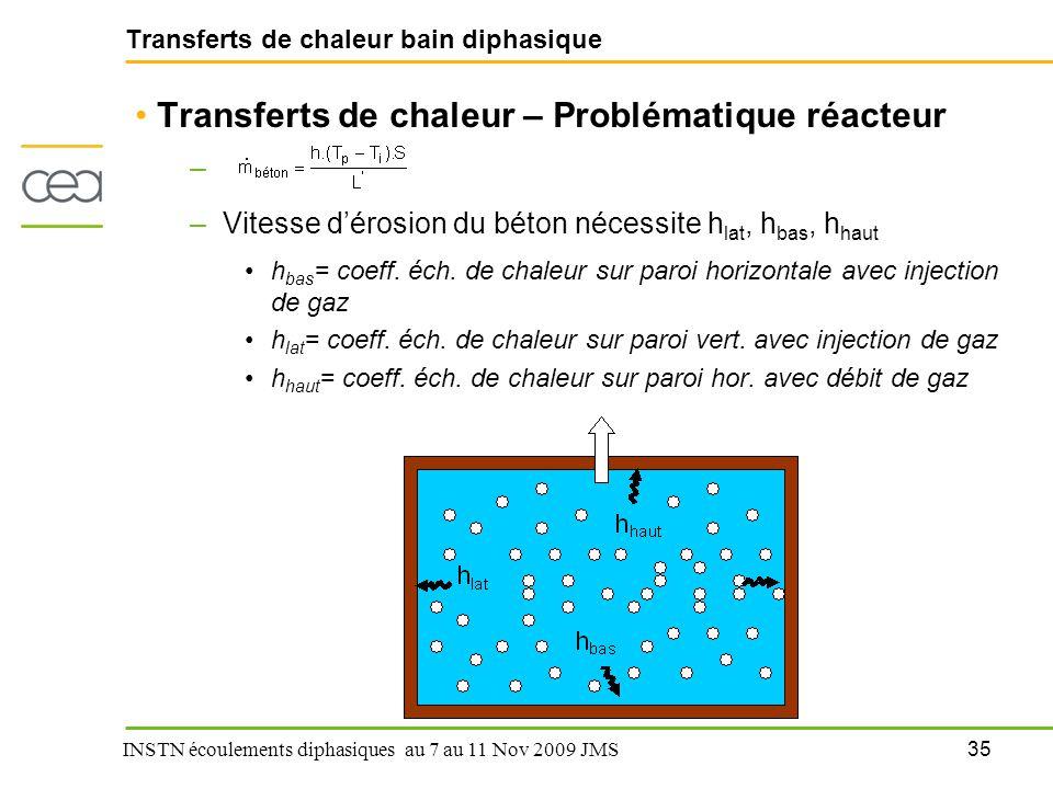 Transferts de chaleur bain diphasique
