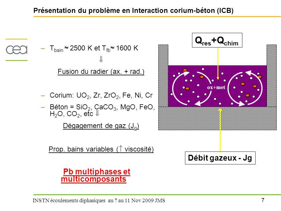 Présentation du problème en Interaction corium-béton (ICB)