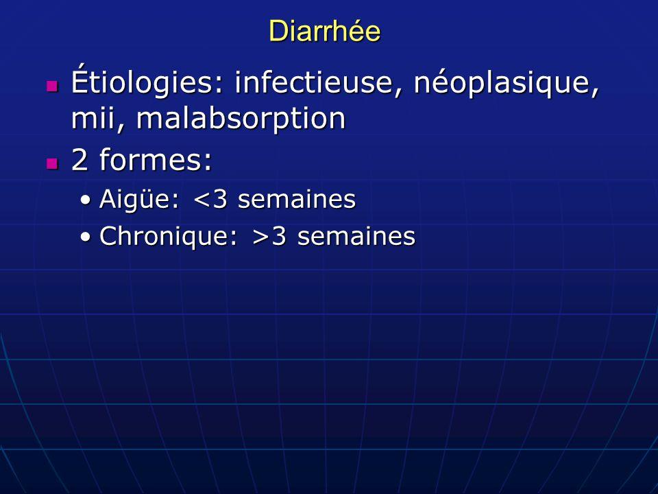 Étiologies: infectieuse, néoplasique, mii, malabsorption 2 formes: