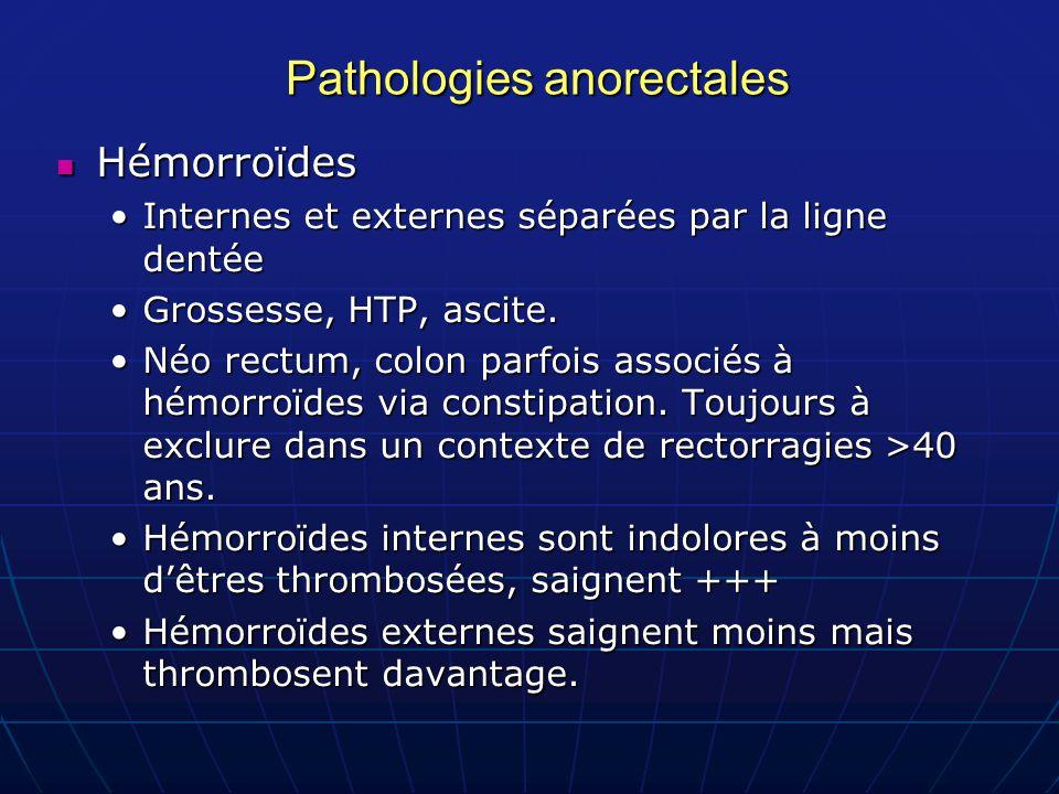 Pathologies anorectales