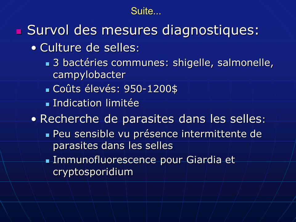 Survol des mesures diagnostiques: