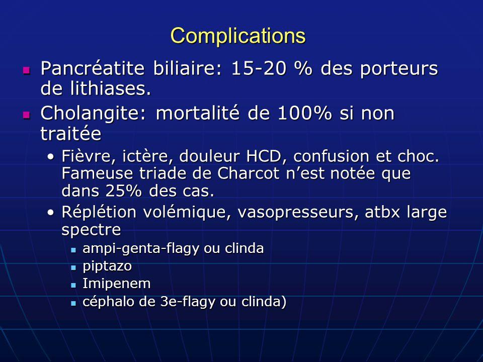 Complications Pancréatite biliaire: 15-20 % des porteurs de lithiases.