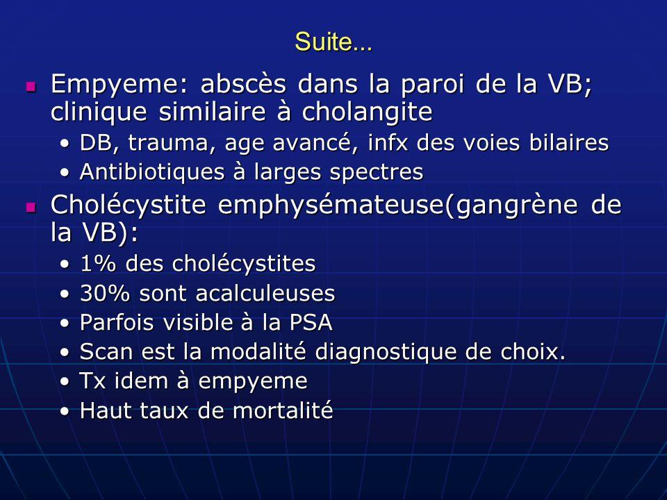 Cholécystite emphysémateuse(gangrène de la VB):