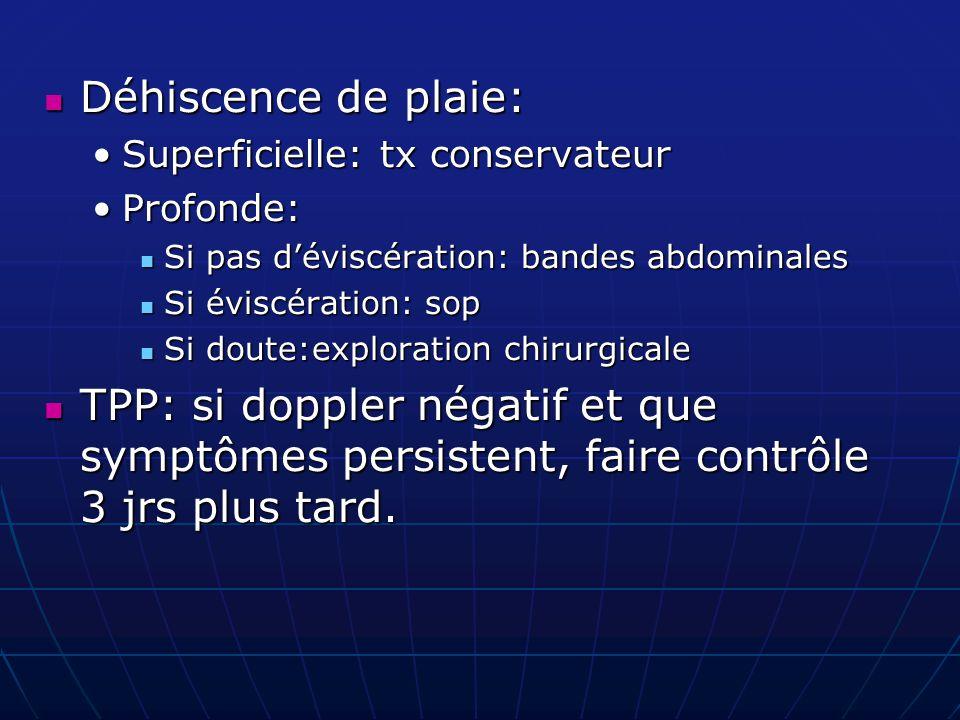Déhiscence de plaie: Superficielle: tx conservateur. Profonde: Si pas d'éviscération: bandes abdominales.