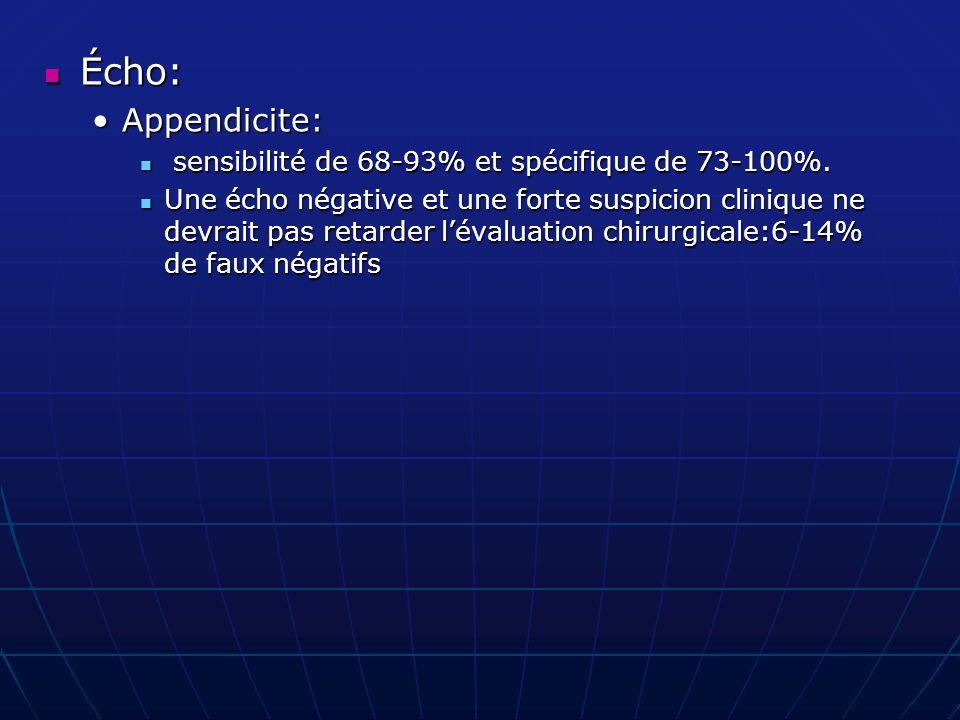 Écho: Appendicite: sensibilité de 68-93% et spécifique de 73-100%.