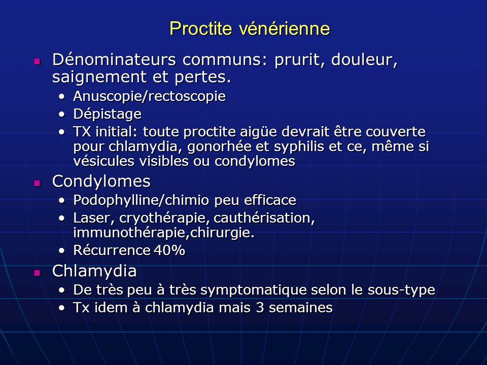Proctite vénérienne Dénominateurs communs: prurit, douleur, saignement et pertes. Anuscopie/rectoscopie.