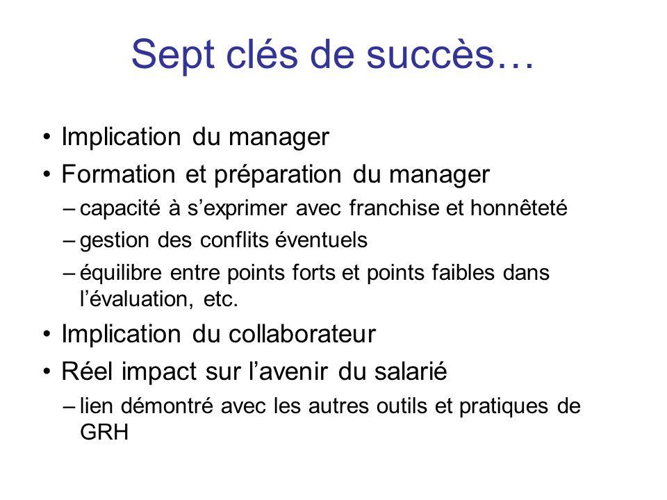 Sept clés de succès… Implication du manager