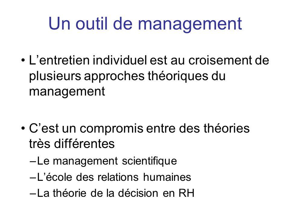 Un outil de management L'entretien individuel est au croisement de plusieurs approches théoriques du management.