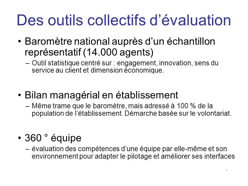 Des outils collectifs d'évaluation