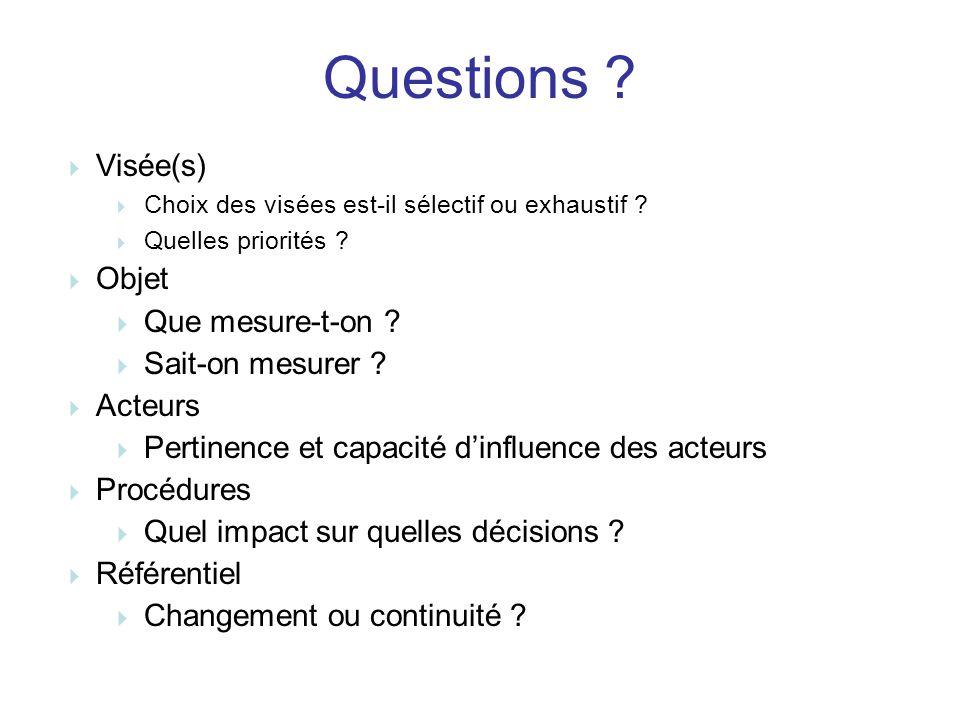 Questions Visée(s) Objet Que mesure-t-on Sait-on mesurer Acteurs