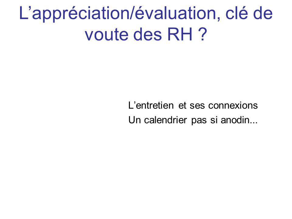 L'appréciation/évaluation, clé de voute des RH