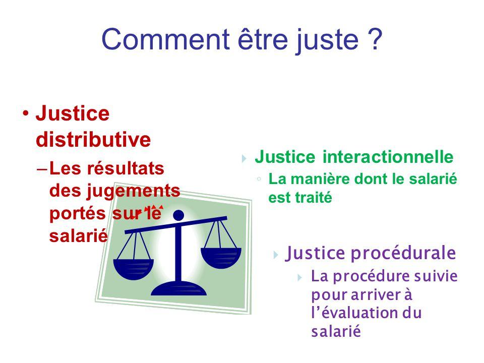 Comment être juste Justice distributive