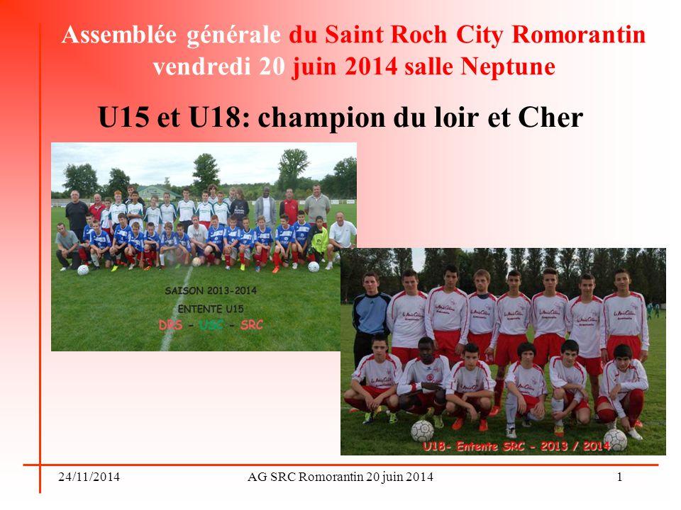 U15 et U18: champion du loir et Cher