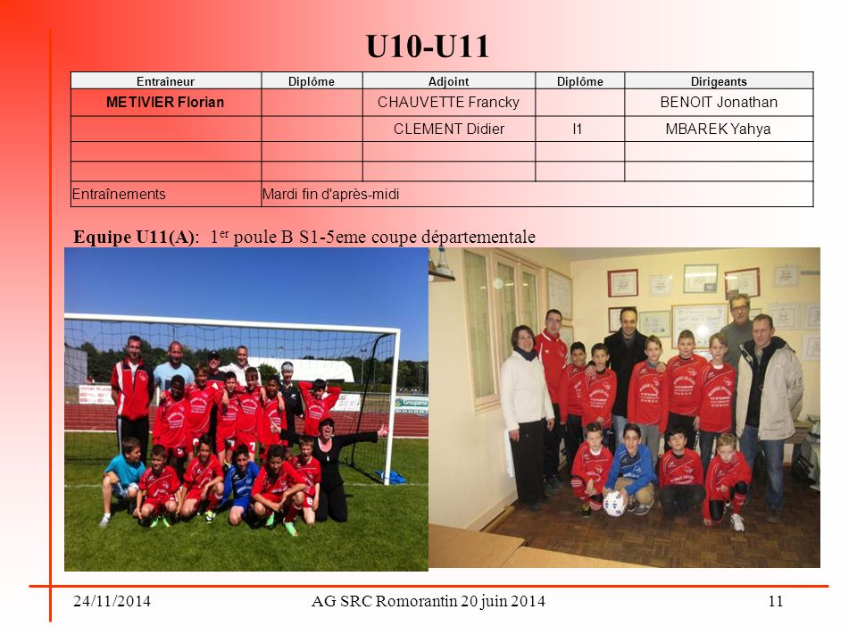 U10-U11 Equipe U11(A): 1er poule B S1-5eme coupe départementale