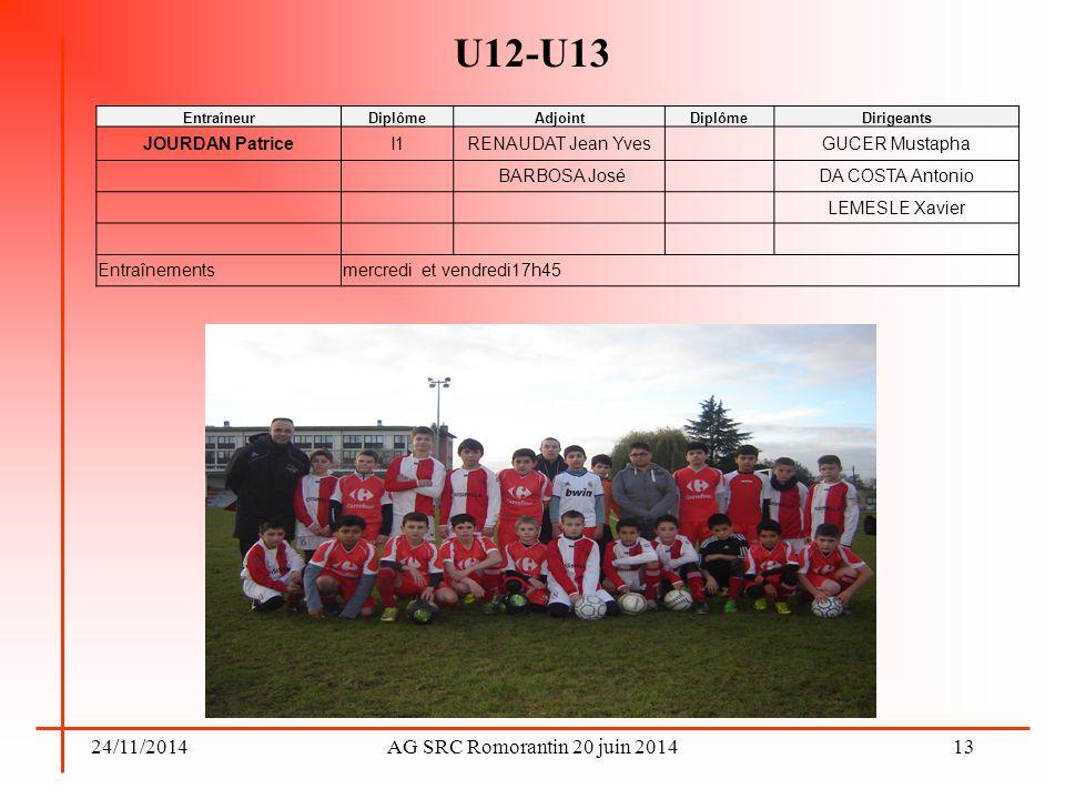 U12-U13 07/04/2017 AG SRC Romorantin 20 juin 2014