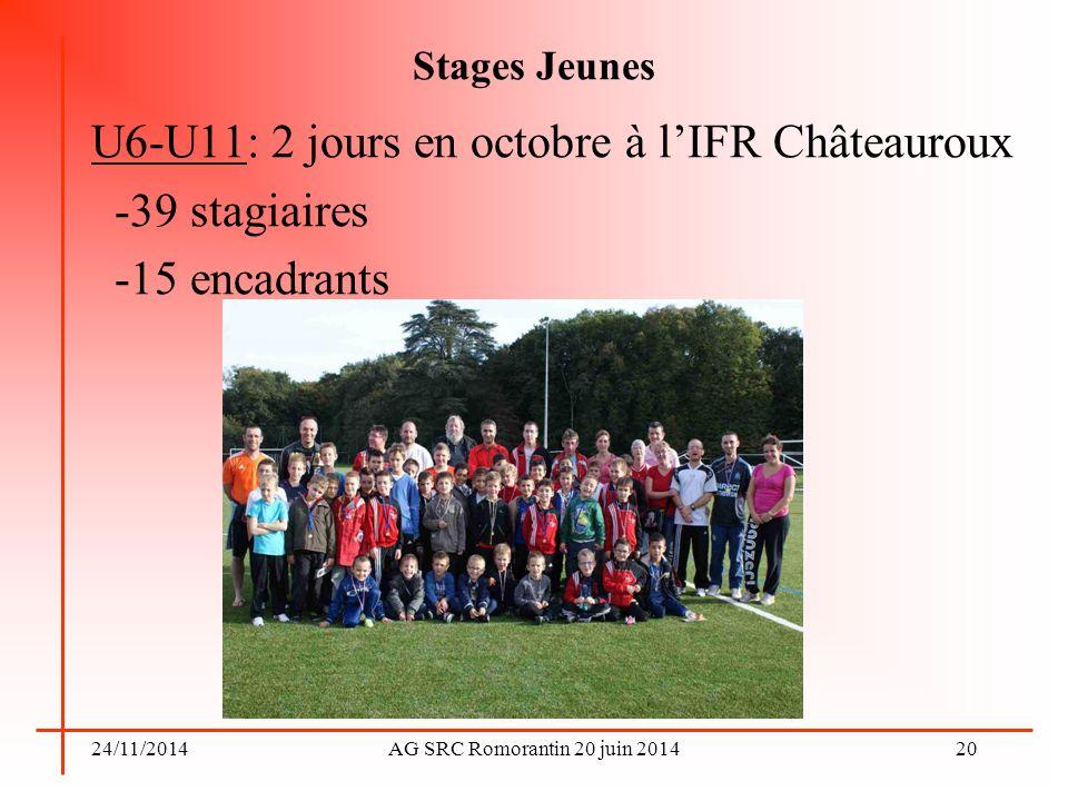 U6-U11: 2 jours en octobre à l'IFR Châteauroux -39 stagiaires