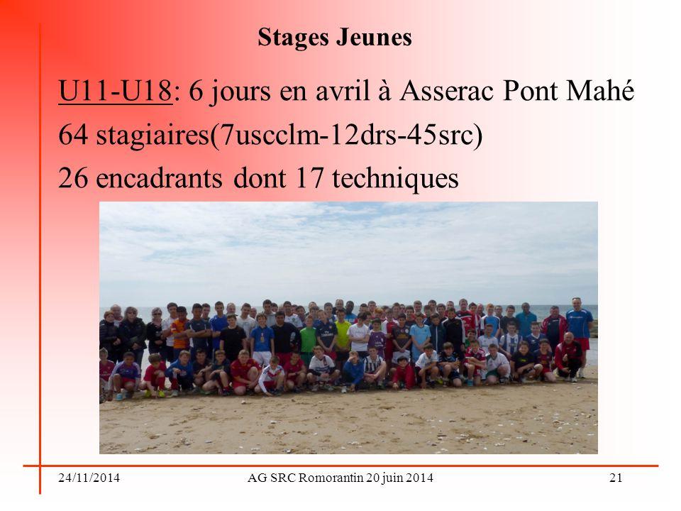 U11-U18: 6 jours en avril à Asserac Pont Mahé