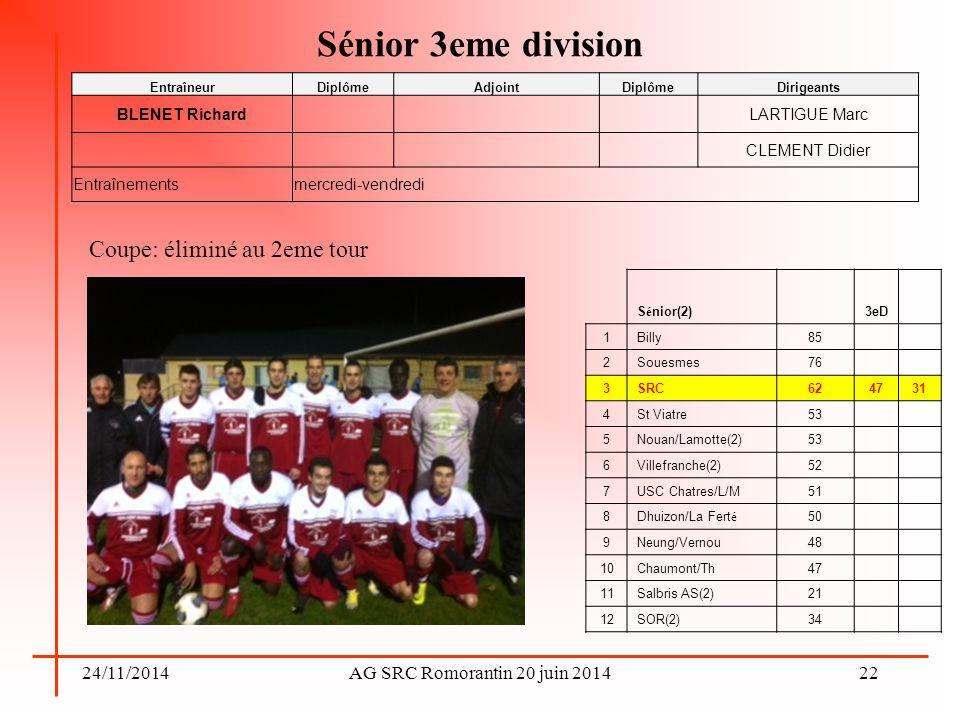Sénior 3eme division Coupe: éliminé au 2eme tour 07/04/2017
