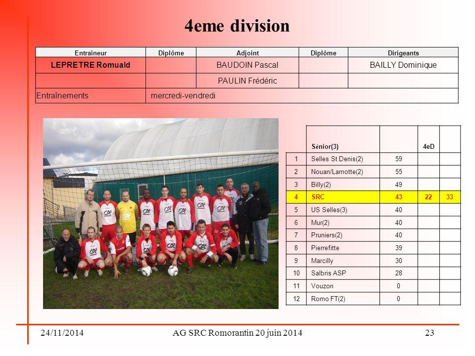 4eme division 07/04/2017 AG SRC Romorantin 20 juin 2014