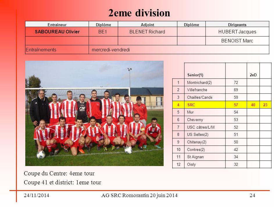 2eme division Coupe du Centre: 4eme tour