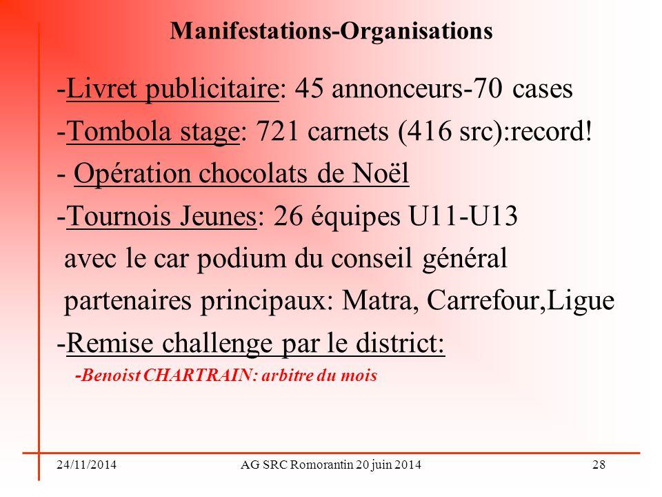 Manifestations-Organisations