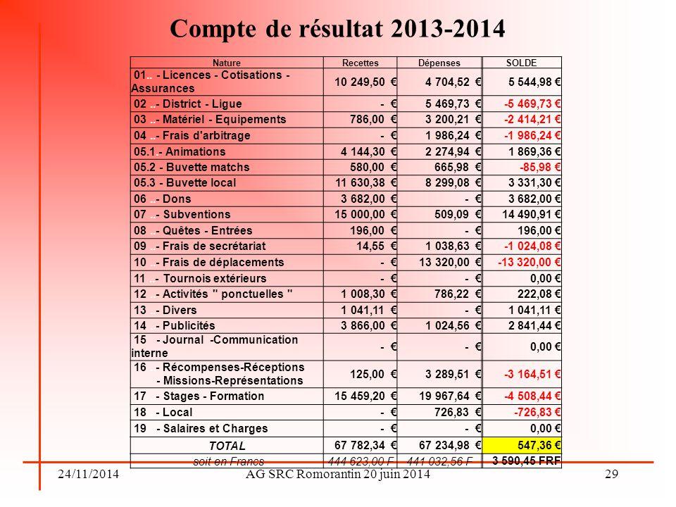 Compte de résultat 2013-2014 07/04/2017 AG SRC Romorantin 20 juin 2014